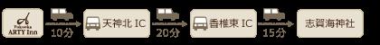 ホテル福岡アルティインから志賀海神社まで車で45分