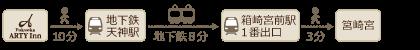 ホテル福岡アルティインから筥崎宮まで電車で21分