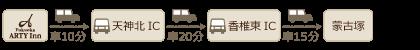 ホテル福岡アルティインから蒙古塚まで車で45分