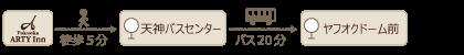 ホテル福岡アルティインから福岡ヤフオクドームまでバスで25分