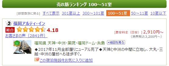 福岡アルティ・イン 楽天売れ筋ランキング 2位